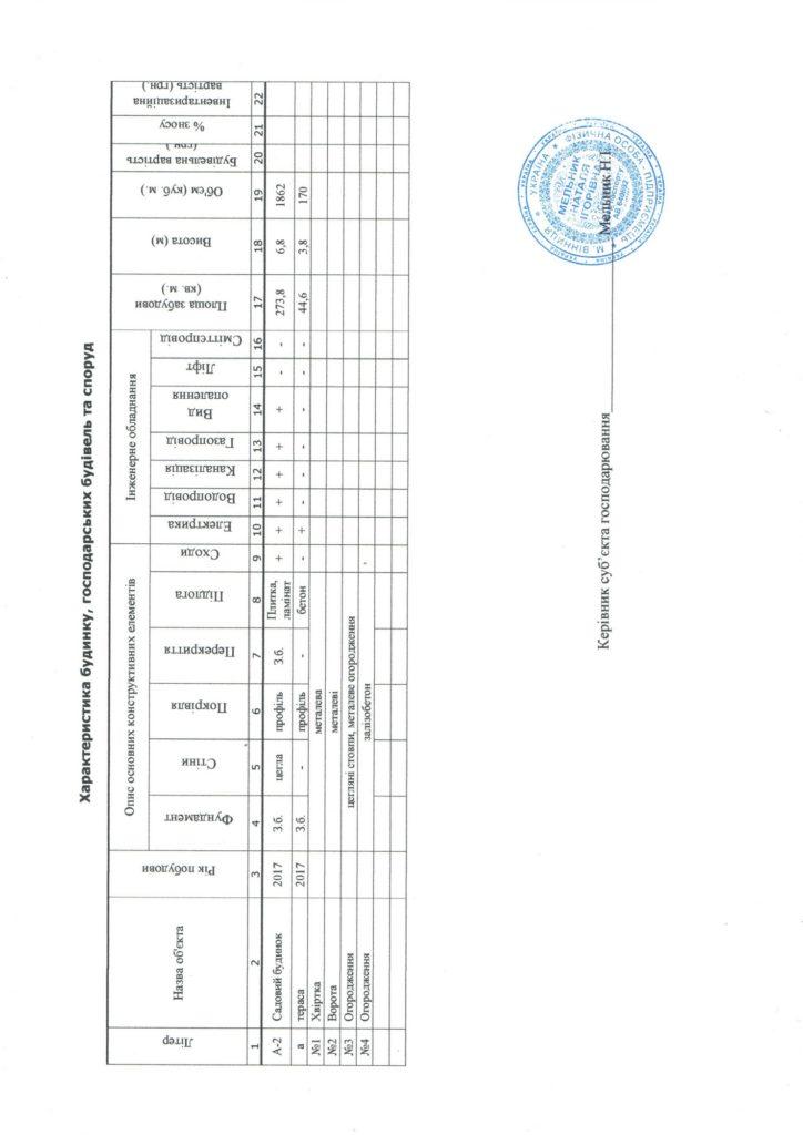 Тех паспорт на дом БТИ Киев